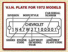 Chevy Vin Decoder