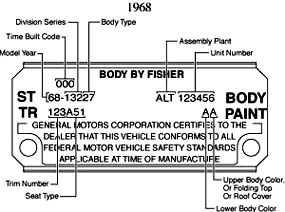 GM Body Tag Decoding : Drivin' It Home