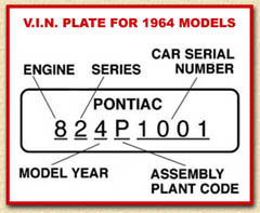 GTO VIN Decoding : Drivin' It Home